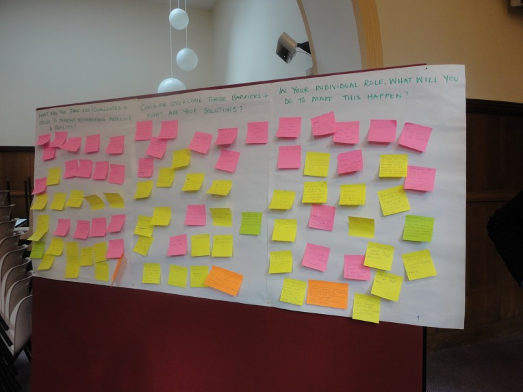 Exercise to help identify barriers and solutions